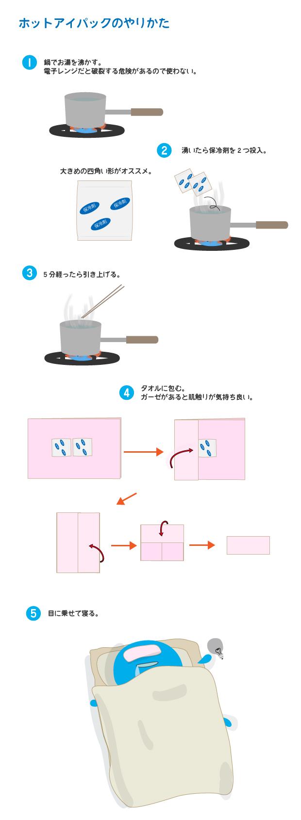 保冷剤_02