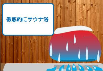 スーパー銭湯で徹底的にサウナ浴
