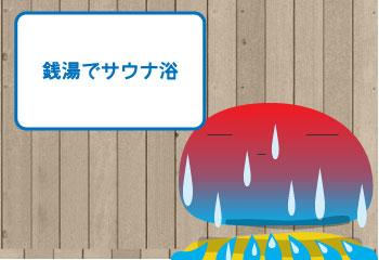 銭湯でサウナ浴【百合ケ丘・松葉浴場】